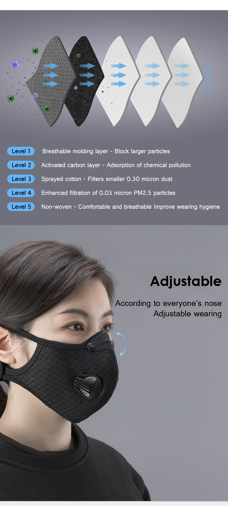 活性炭口罩_户外防护口罩骑行保暖面罩霾活性炭kn95口罩---阿里巴巴(1)_05