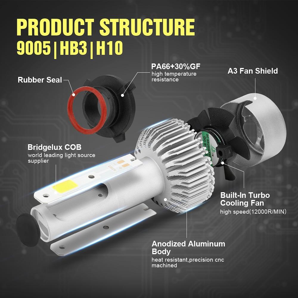 9005-4产品结构