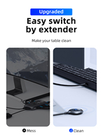 Unnlink 4K KVM Switch HDMI-compatible with Extender 4 PCs Computer Laptops Share 4 PCs USB Disk Monitor Printer Keyboard Mouse
