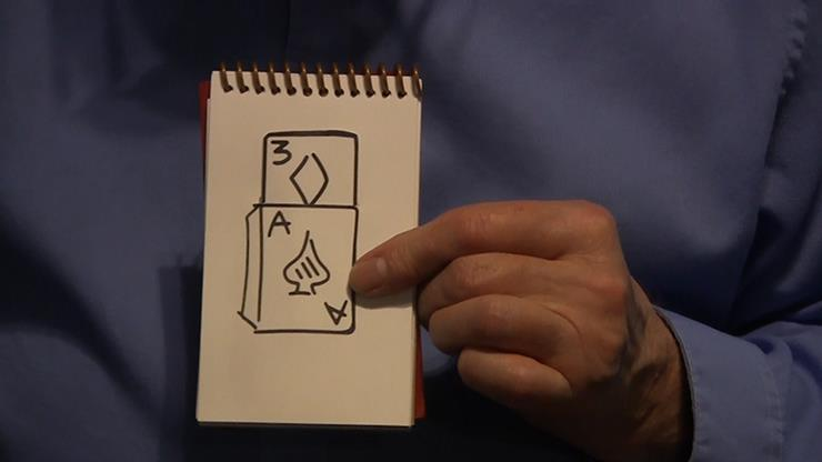 Close-up Cardiographic By Martin Lewis,Magic Tricks