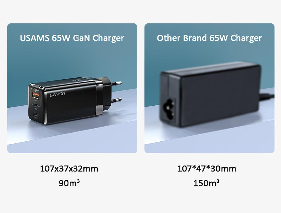 US-CC110-T33-氮化镓充电器-欧规_07-width-960px