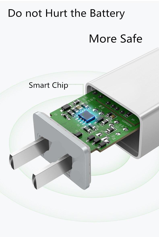 Универсальное USB зарядное устройство для телефона, ЕС, США, вилка, дорожный настенный адаптер для быстрой зарядки, зарядные устройства для м...