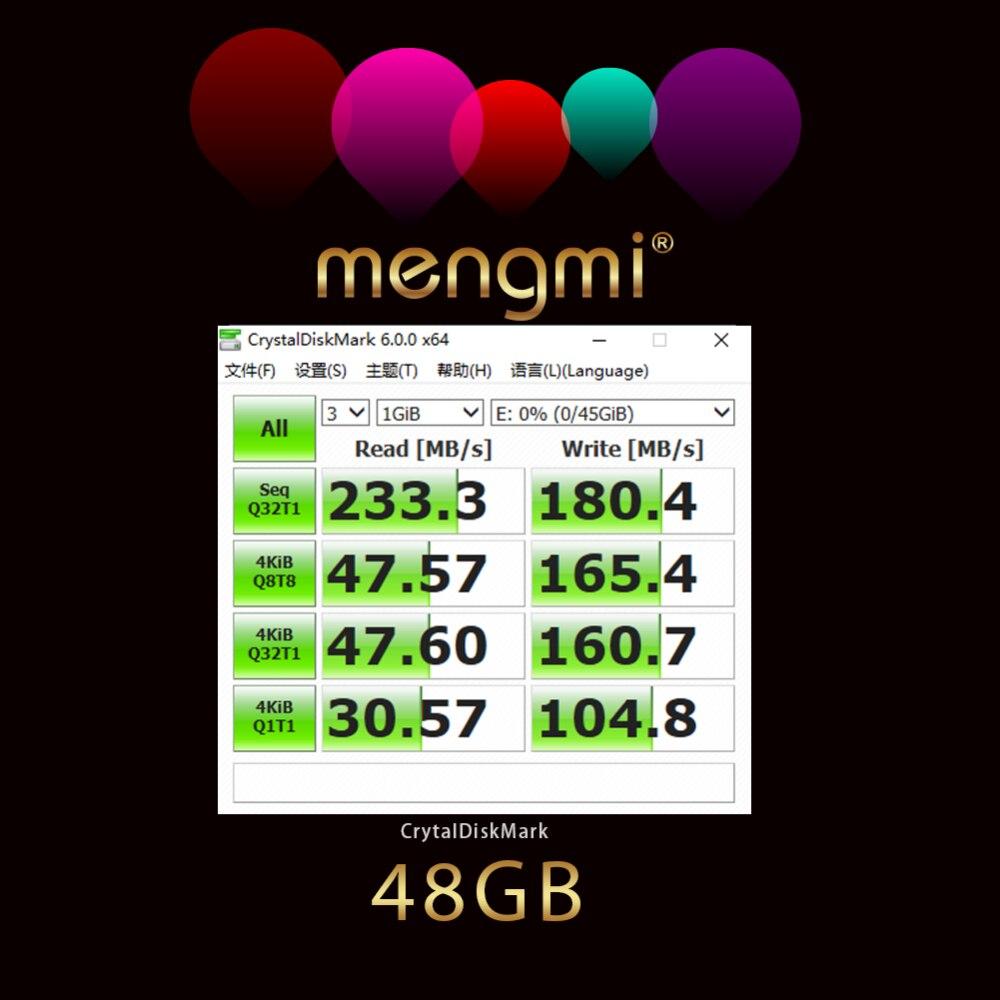 mengmi SSD-48