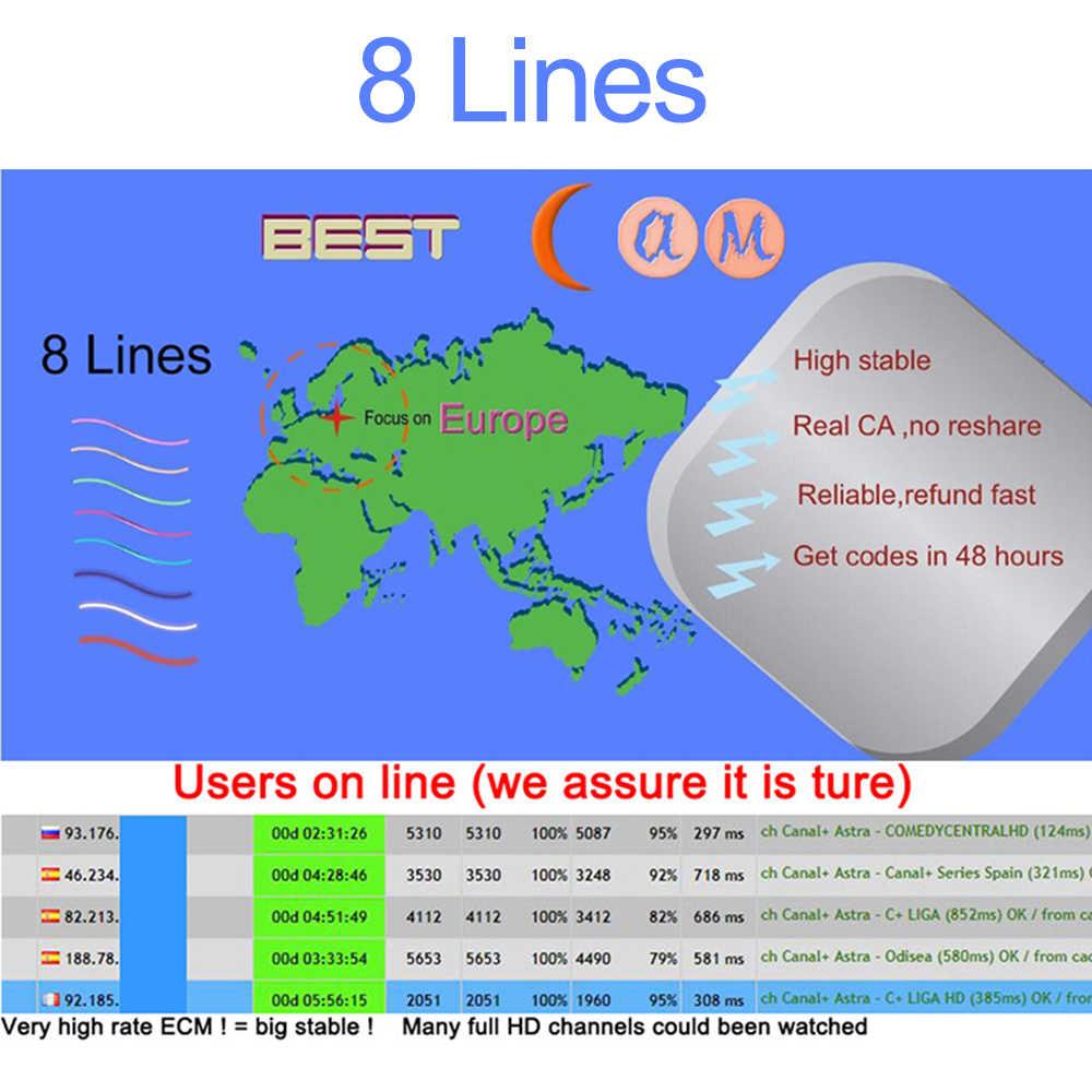 Cccam espa espagne 1 an stable 8 ligne serveur HD cline ccam Europe Portugal pologne France Italia pour récepteur satellite gratuit