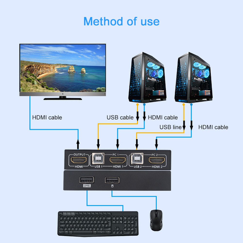 2 Ports USB HDMI KVM Switch Box 4K Video Display USB Switch KVM Splitter Box For 2 PC Sharing Keyboard Mouse For Printer Home