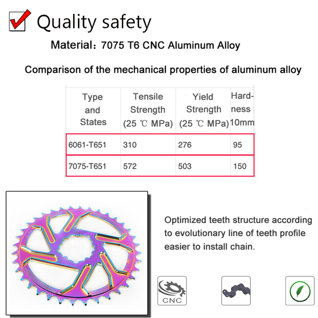Chaîne de VTT GXP 3mm/6mm 32/34/36/38T roue de vélo vtt pour SRAM GXP GX EAGLE XX1 X9 XO X01
