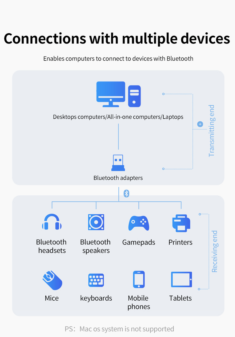 Mini Bluetooth USB 5.0