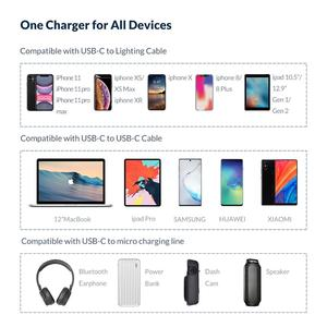 Image 4 - ORICO PD Fast Charger 18W USB Type C Charger Mini Portable Wall Charger for iPhone 11Pro Max xiaomi Huawei