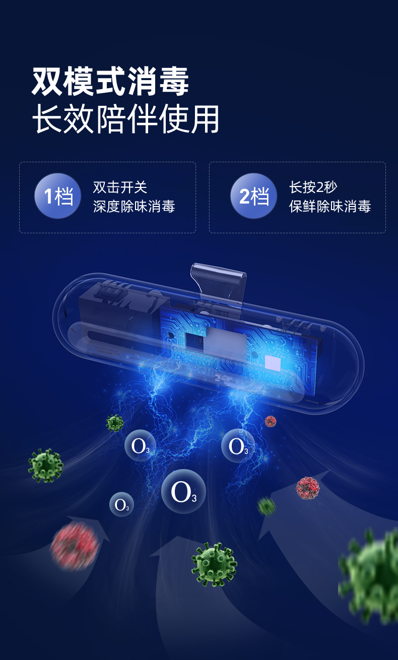 Esterilizador nevera Xiaomi