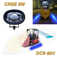 LED Straight Linear Forklift Area Warehouse Truck Security Indicator 8W Cree Blue Work Light Zone Risk Danger Area Warning Light|Wheel Lugs|   -