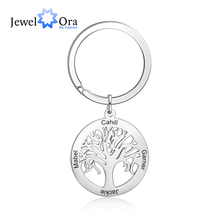 JewelOra Personalized Tree of Life Stainless Steel Keychains for Men Customize Family Names Engraved Key Chain Birthday Gifts
