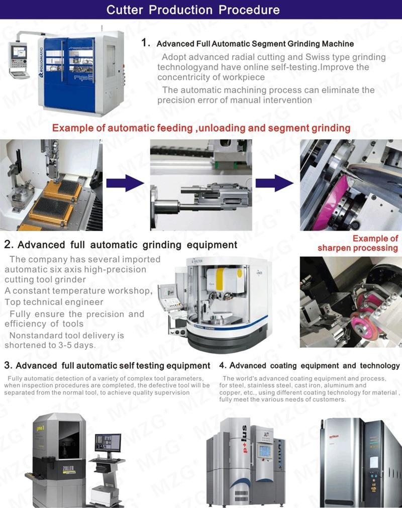 Cutter Production Procedure