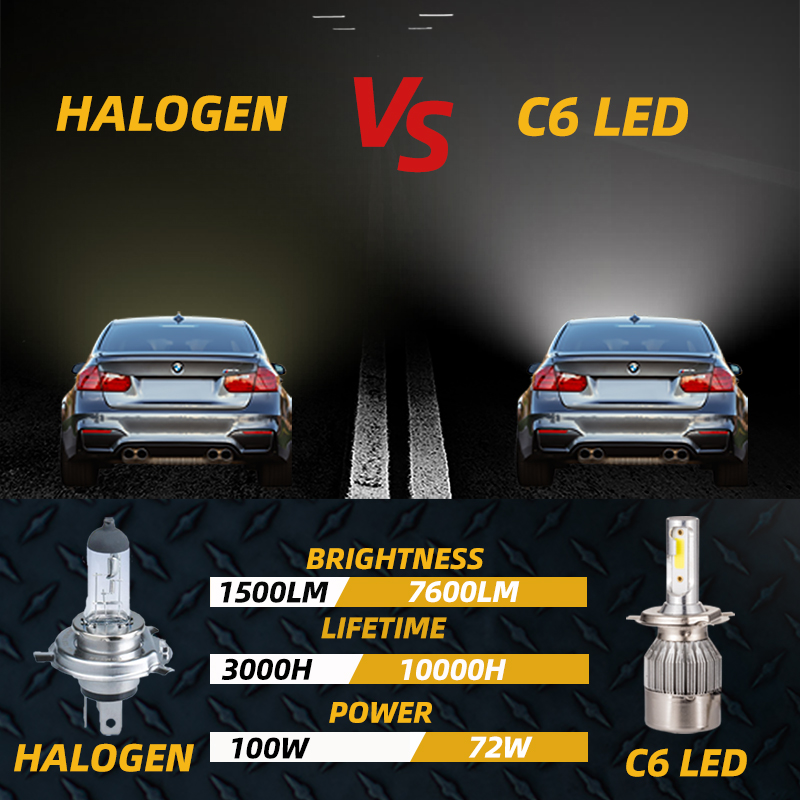 Image 4 - DAWNKNIGHT 2PCS H7 Led Headlight C6 COB Turbo Fan 12V 6000K H4 H1 H3 H8/H9/H11 H27 9005/HB3 9006/HB4 9012 Car Led Lamp Wholesale-in Car Headlight Bulbs(LED) from Automobiles & Motorcycles