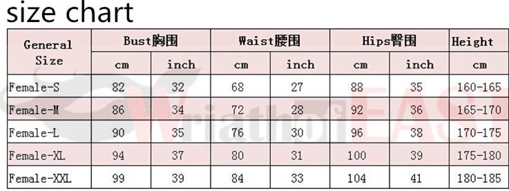 7106 size chart