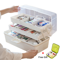Plastic Storage Box Medicine Box Organizer 3 Layers Multi Functional Portable Medicine Cabinet Family Emergency Kit Box