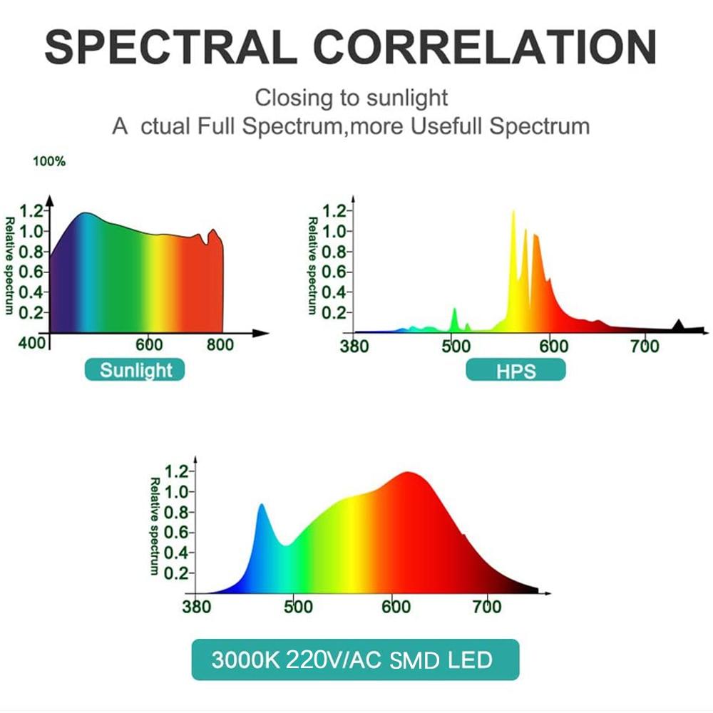 LED Grow Light PhytoLamp For Phyto Plants Tent Flower Seeding 50W AC 220V Full Spectrum Range Lamp Outdoor Floodlight Grow Box 4