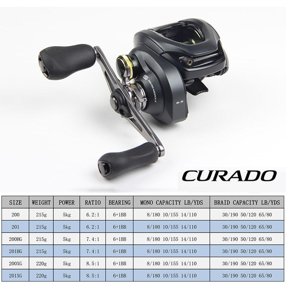 SHIMANO-CURADO-K-fishing-reel-Baitcaster-6-2-1-7-4-1-8-5-1-6 (1)