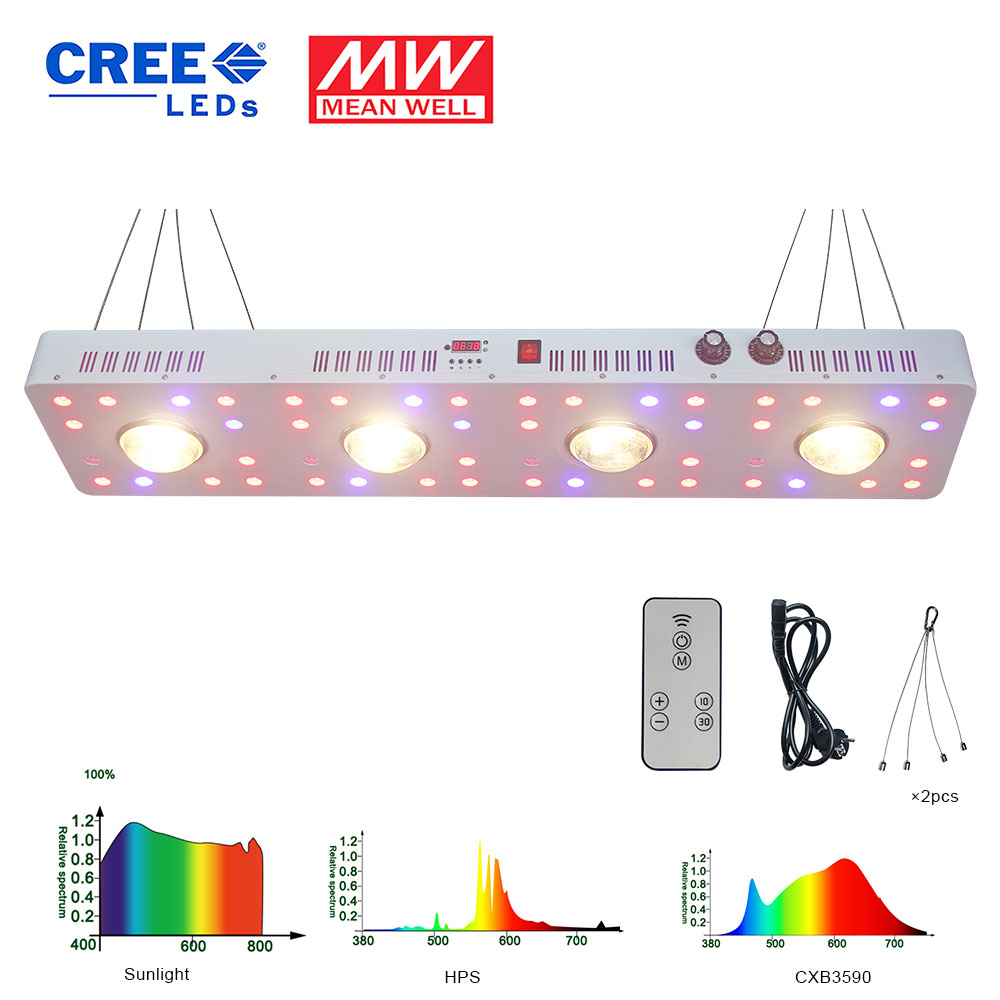 IDEA LIGHT 460W Plant LED COB Full Spectrum Grow Light Lamp For Greenhouse Indoor Plants Vegetable Flower,cxb3590 Growing Lamp