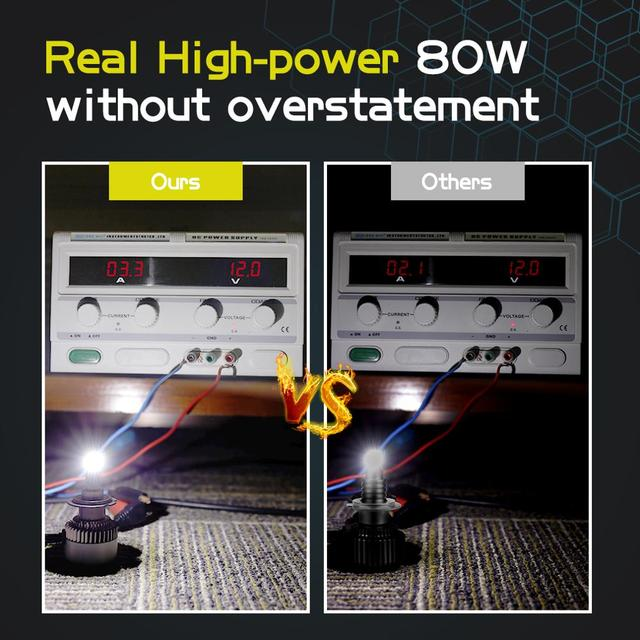H1 LED H7 LED 20000LM H8 HB3 9005 HB4 H11 Led Headlights Bulbs 9012 HIR2 12sides 80W 3D high power Canbus 360 degree Auto Lamp 4