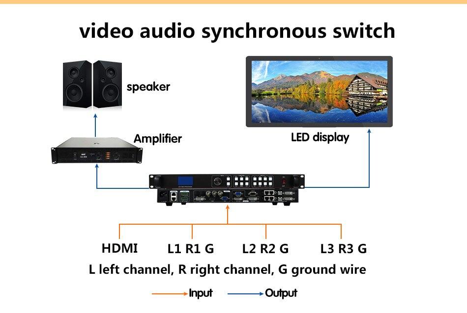 controlador de parede vídeo suporte uma chave