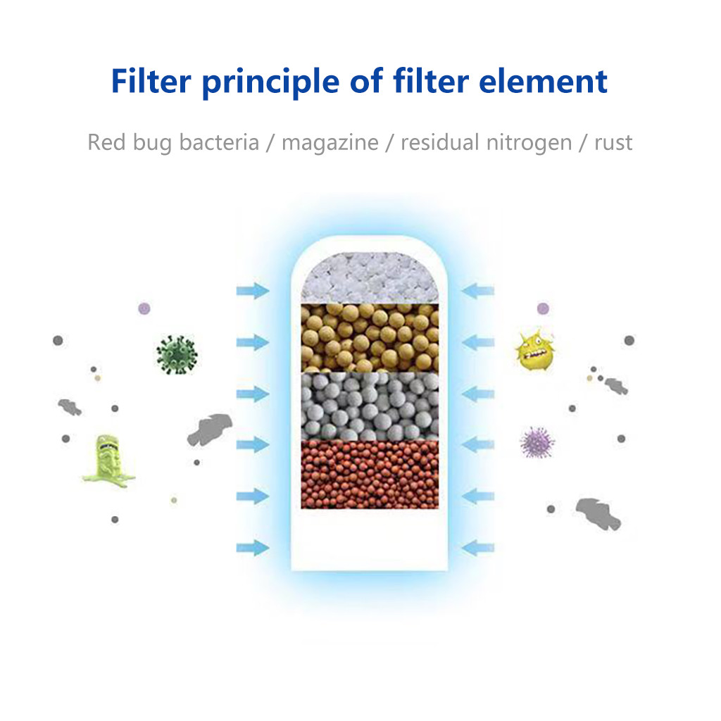 WaterFilter Cartridges Kitchen Faucet Mounted Tap Water Purifier activated carbon tap water filtros filter#0430y30 6