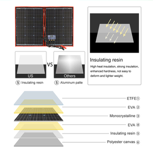 Image 4 - Dokio 18V 100w Solar Panel 12V Flexible Foldble Solar Charge mobile phone usb Outdoor Solar Panels For camping/Boats/Home