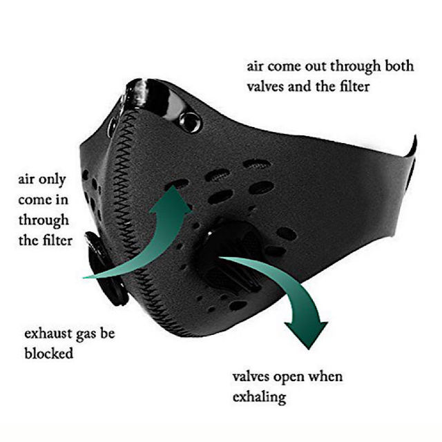 mask N95 KN95 N95 mask Anti fog Virus Smog flu Dust Melt blown cloth smell bacteria proof pm2.5 cycling n95 mask 2