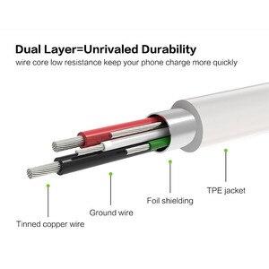 Оригинальный 20 см/150 см/300 см USB 3,1 TYPE-C кабель для быстрой зарядки для Samsung Galaxy A31 A41 A51 A71 5G S20 S10 S9 S8 Plus Note8