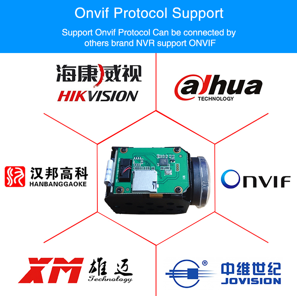 5MP ip camera ptz 10X Zoom cctv ip cameras module Onvif Low illumination video surveillance block camera module for uav H.265