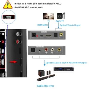 Image 5 - 192K HDMI ARC Audio DAC ดิจิตอล Analog Converter Toslink Optical Coaxial L/R แจ็ค3.5มม.อะแดปเตอร์