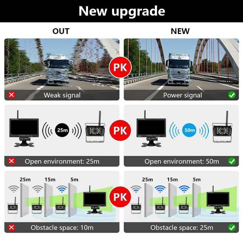 """Jansite 7 """"Wireless Monitor Dell'automobile TFT LCD Car Videocamera vista posteriore HD monitor per il Camion di sostegno Della Macchina Fotografica Bus RV Van DVD macchina fotografica di inverso"""