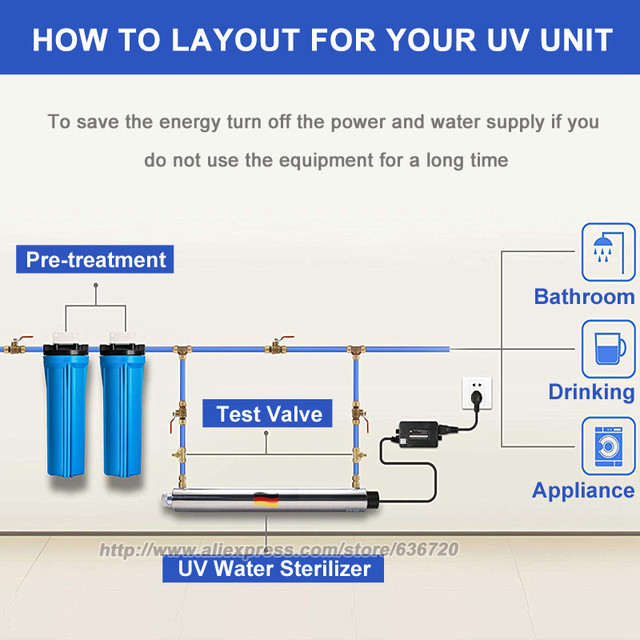 UV Water Sterilizer €239 Discount Bargains (Longer Delivery Times)