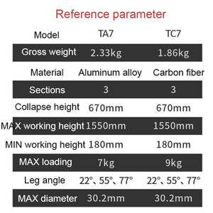 Image 2 - Ifootage غزال سلسلة السفر ترايبود TC7 ألياف الكربون/سبائك الألومنيوم المهنية التصوير ترايبود لسوني كانون DSLR