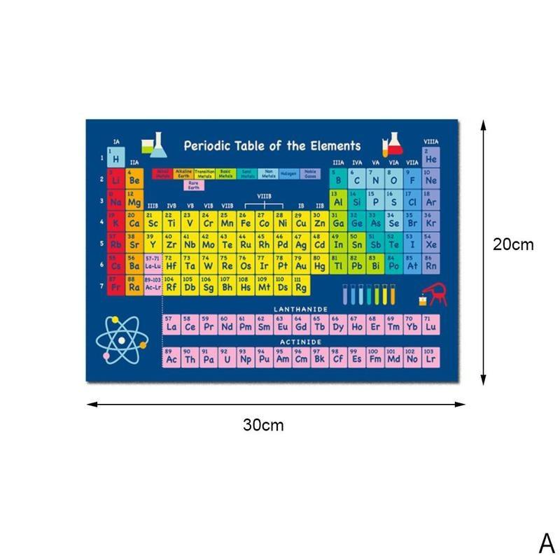 Горячая элемент цикл стол плакат вешается на стену английские буквы школьные офисные украшения живопись плакат канцелярские принадлежности - Цвет: A(20X30)