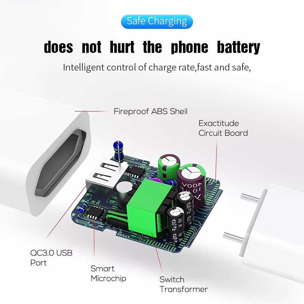 Quick Charge 3.0 18W ชาร์จโทรศัพท์มือถือได้อย่างรวดเร็ว EU ปลั๊ก USB Charger Adapter สำหรับ iPhone Samsung Huawei Xiaomi QC3.0