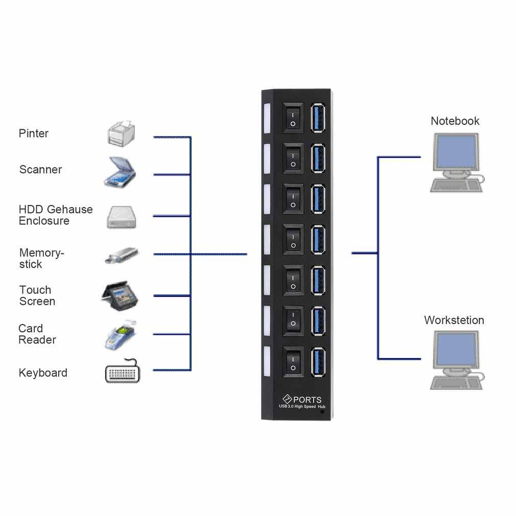 7 ポート Usb 3.0 ハブスプリッタスイッチ高速 5 5GBPS の USB ハブマルチ Usb スプリッタサポート 1 テラバイト HDD Pc