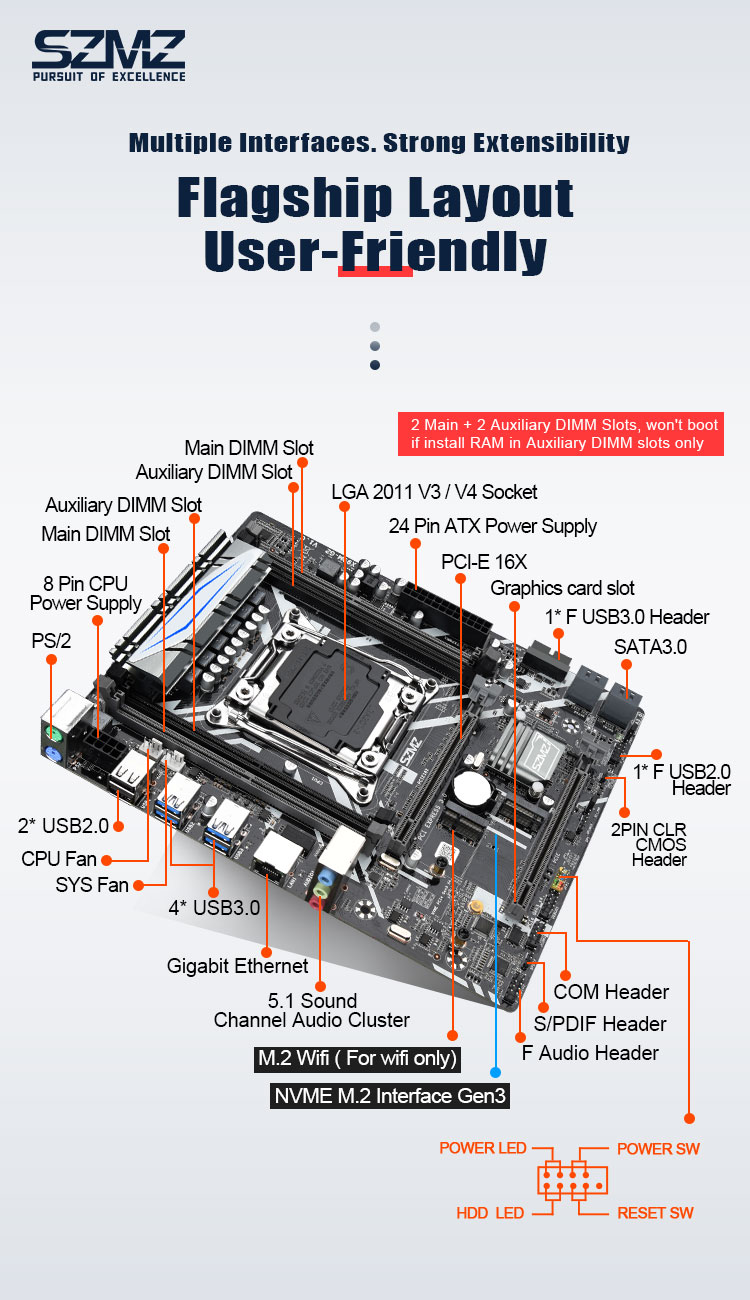 SZMZ X99 motherboard dual channels with NVME SSD M.2 WIFI-M2 USB 3.0 support E5 2678V3 E5 2620V3 E5 2650V3 6
