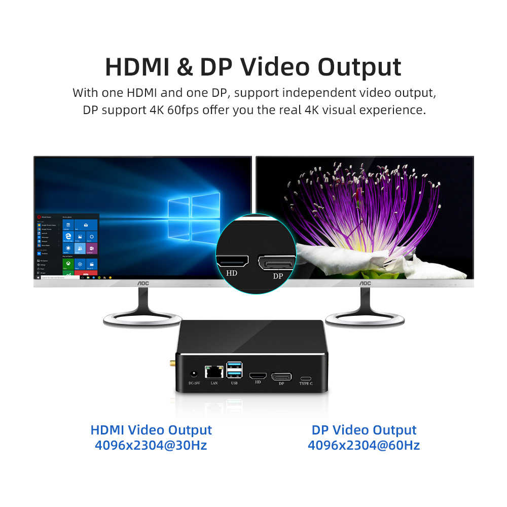 8th Intel Core i3 8145U i5 8265U i7 8565U Mini PC Micro Computer Desktop 4K UHD TV Box DDR4 m2 SSD NVME PCIE DP HDMI USB BT WiFi