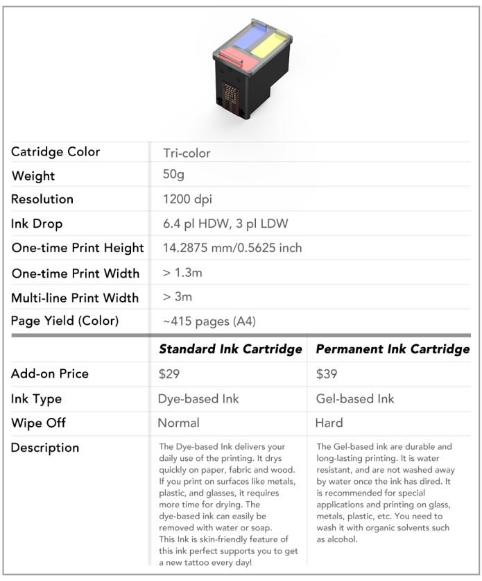 Cartriges For Printer Cube (Mbrush)