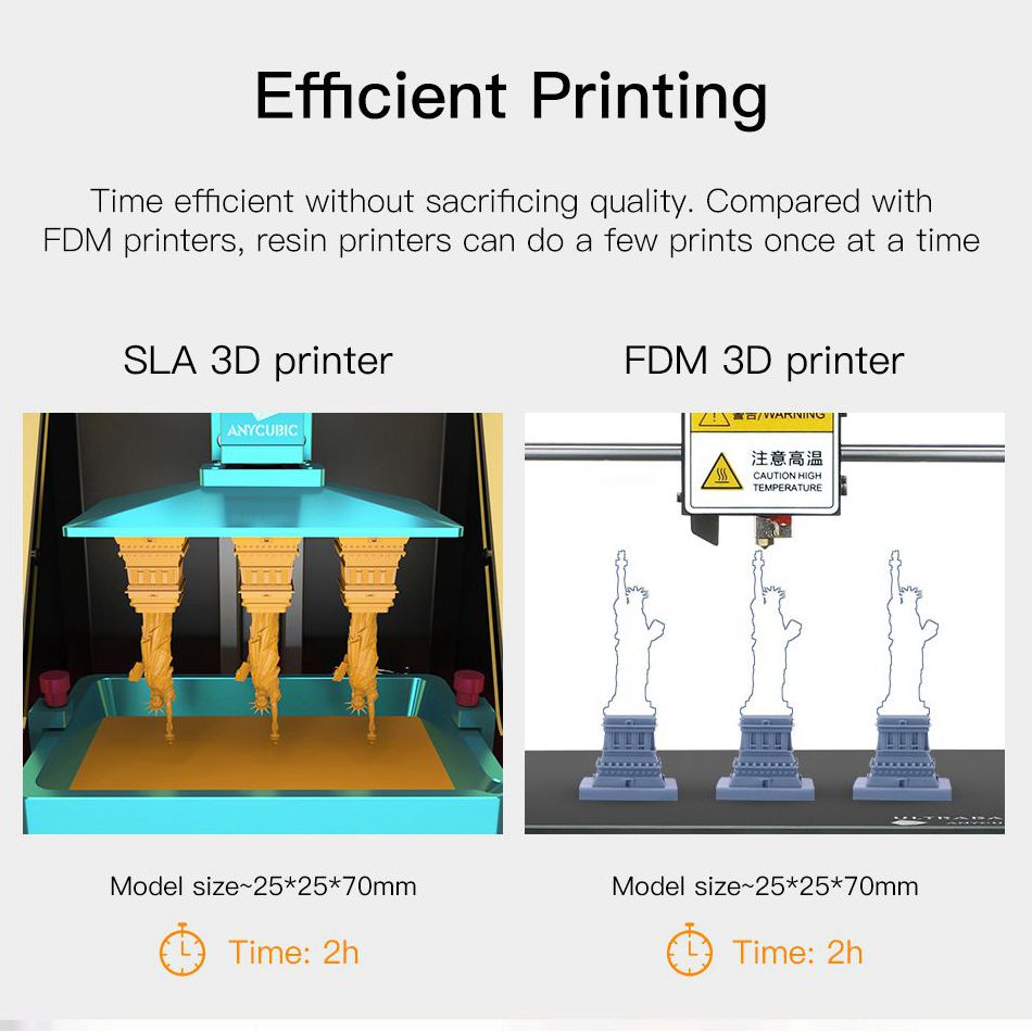 Image 4 - ANYCUBIC Photon SLA 3D Printer UV LCD Resin Assembled 2K Screen Plus Size Off Line Print Impresora 3d Drucker 3D Printer Kit    -in 3D Printers from Computer & Office