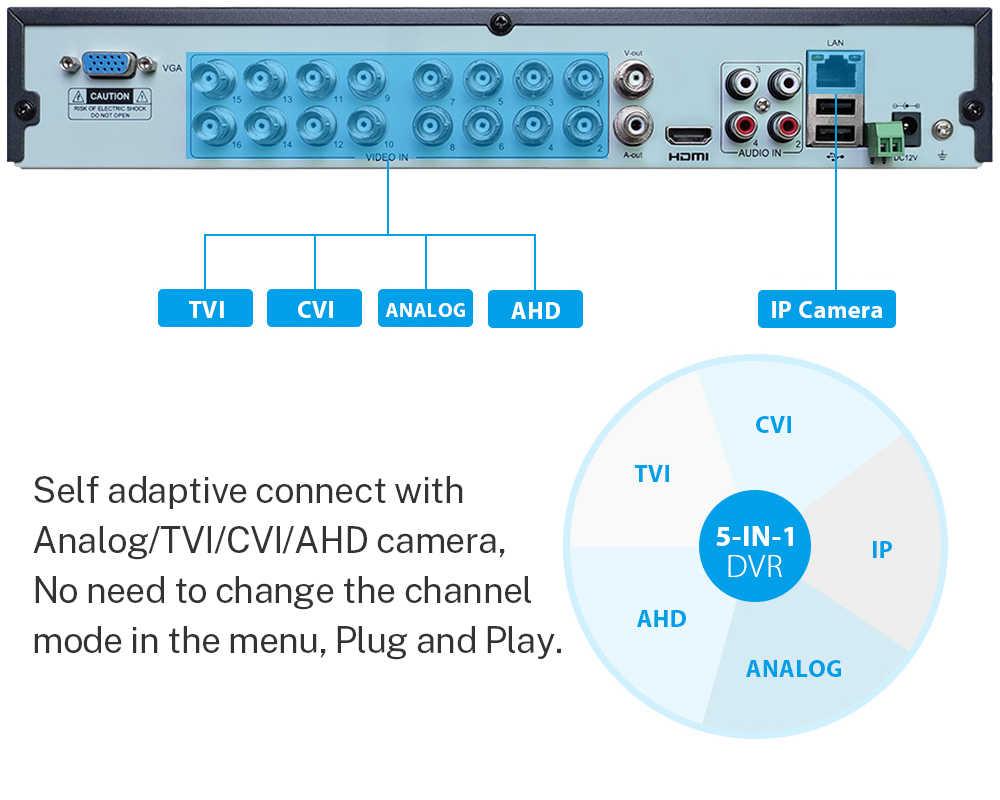 Movols DVR 16CH CCTV Video Recorder untuk AHD Kamera Analog Kamera IP Camera ONVIF P2P 5MP H.265 SATA Mendukung Menginstal 2 Pcs HDD DVR