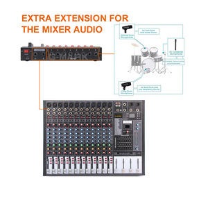 Image 3 - Professional 8 Channels Stereo Audio Sound Mixer Console Karaoke Digital DJ Mixer With USB For Microphone Party PC Meeting