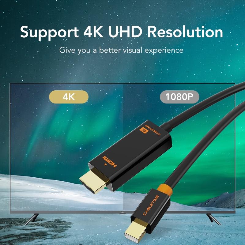 Mini Displayport HDMI Cable