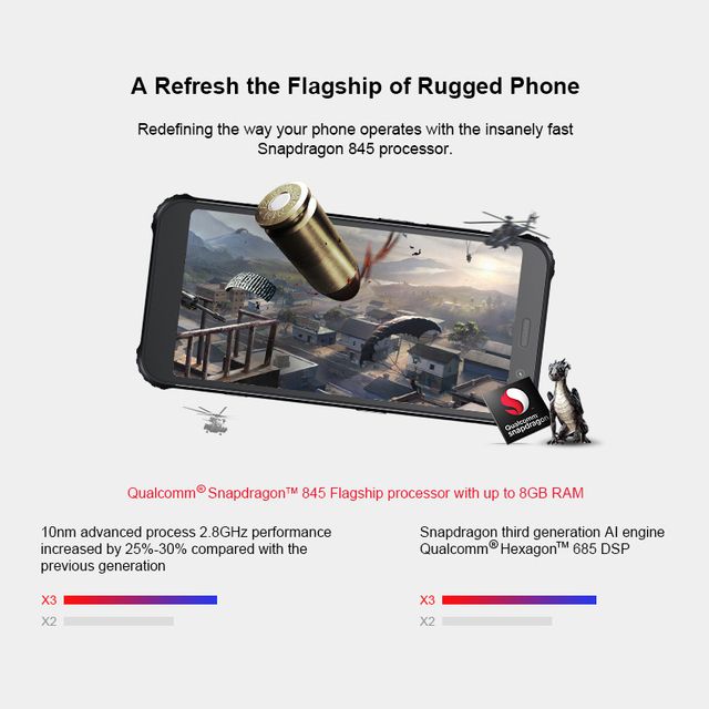 AGM X3 Rugged Mobile Phone 8G+256G MIL-STD Octa Core Android 8.1 Dual BOX Speaker 5.99 24MP Camera QC3.0 NFC Phone