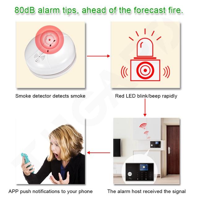 Tuya Smart WiFi GSM 3G 4G Home Alarm Security System Drahtlose 433MHz Einbrecher Alarm System Kit mit drahtlose Feuer Rauchmelder