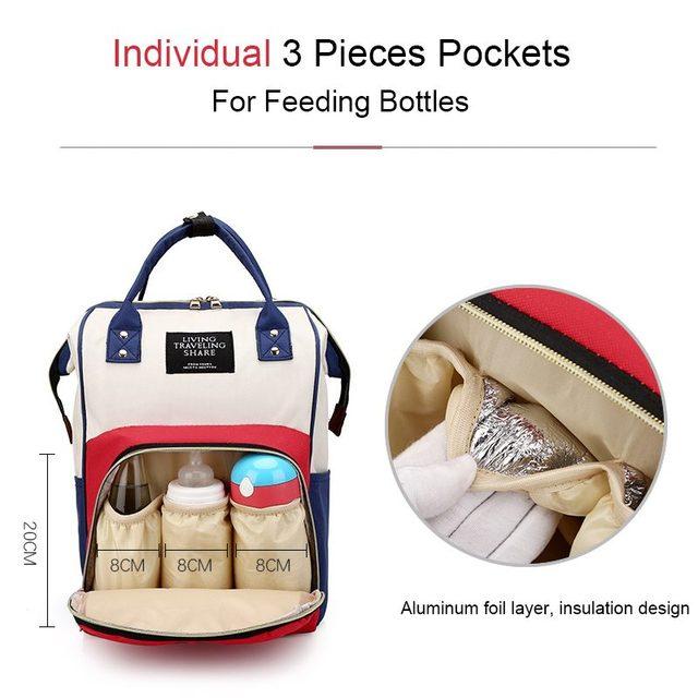 Waterproof Large Capacity Mummy Bag Maternity Nappy Bag Travel Backpack Nursing Bag for Baby Care Women