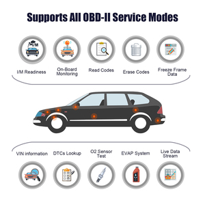 Image 2 - Ancel AD530  OBD2 ODB Automotive Scanner Battery Tester Full OBD2 Car Engine Diagnostic Tool Code Reader  OBD 2 Scan Tool
