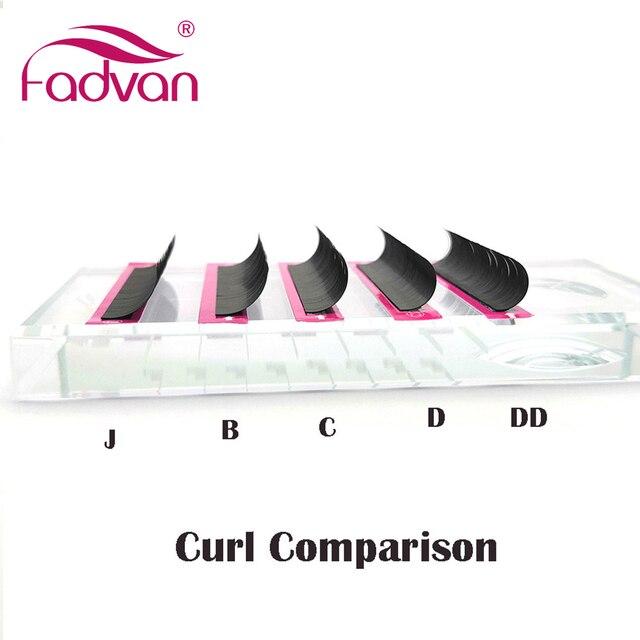 Fadvan Eyelashes for Building 8-14mm Silk Soft False Eyelash Extension Synthetic Individual Lashed Makeup Tools J/B/C/D/DD Curl 1