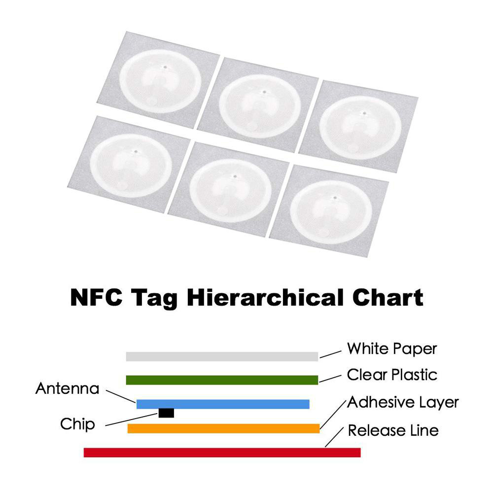 Image 2 - 50pcs/Lot NTAG215 NFC Stickers Tag For TagMo Diameter 25mm Lable Forum Type2 Sticker Labelnfc ntag215nfc stickersticker nfc -