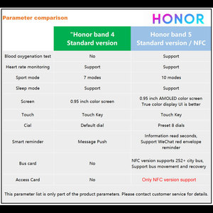 Image 3 - Global Version HONOR Band 5 NFC Wristband Smart Blood Oxygen Multiple Dials Heart Rate Fitness Sleep Tracker Passometer